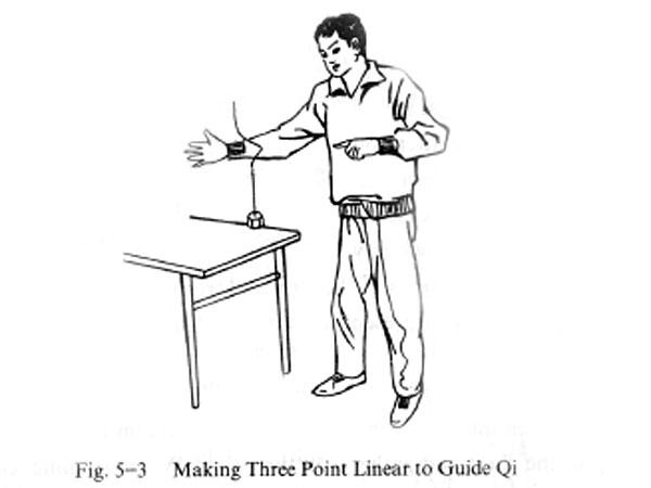 bi-3-points-linear